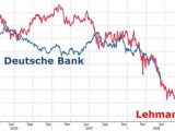 Deutsche-Bank-grafico