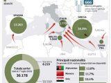UNHCR-nel-Mediterraneo